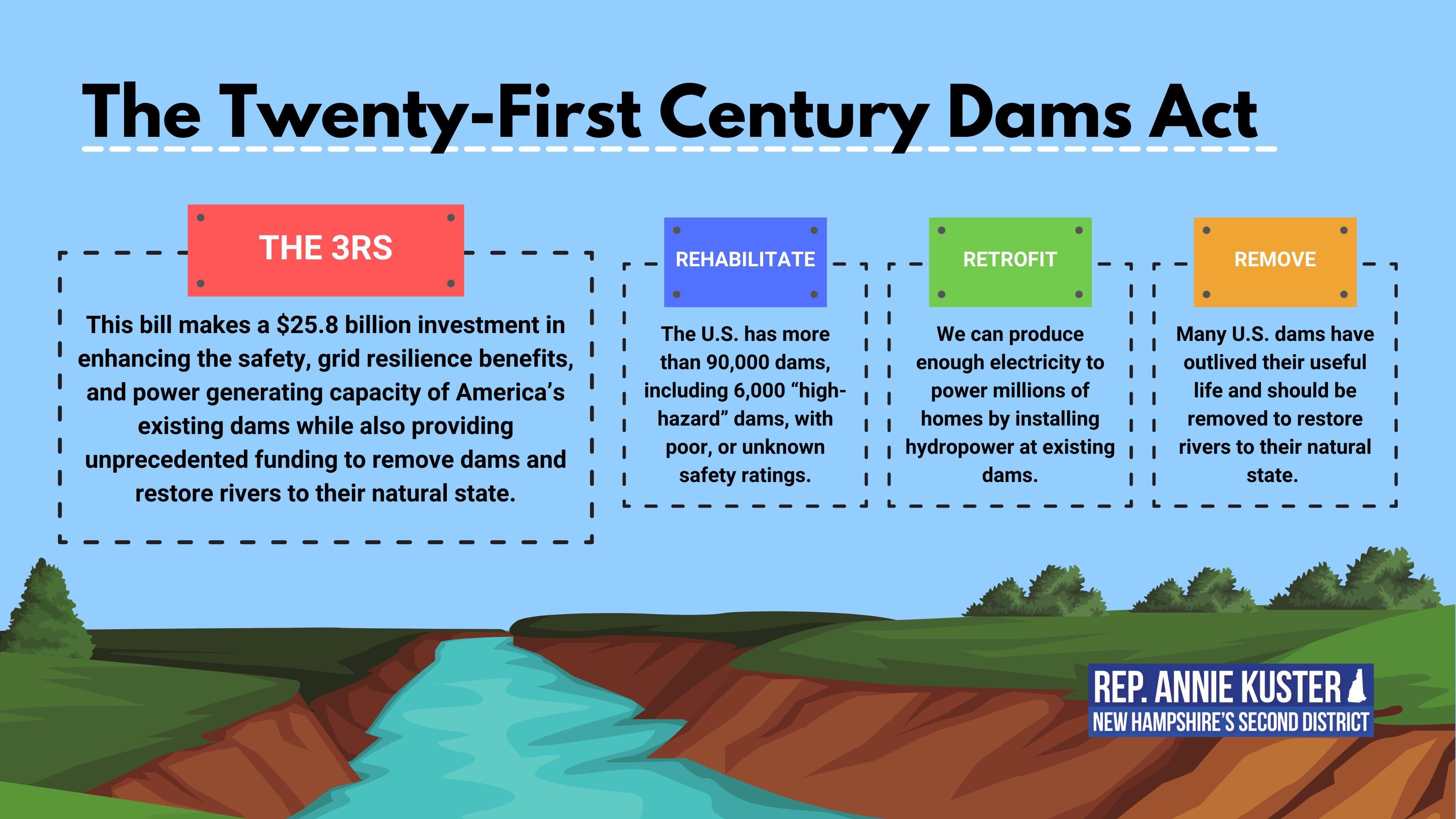 Congress Addresses Nation's Urgent Dam Safety Needs