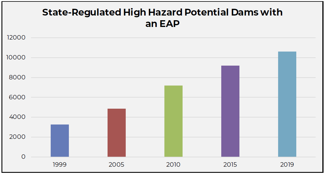 Vital Stats Page - State Reg HHDP w EAP.png