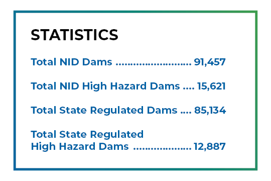 Vital Stats Page - Statistics.png